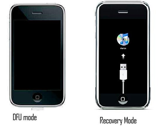 What is Recovery Mode