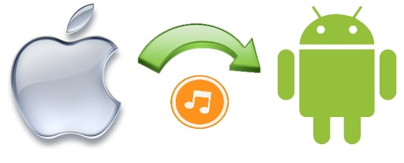 Move Custom Ringtones from iPhone to Android Easily