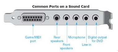 How to use Sound Card Emulator to create a virtual sound card