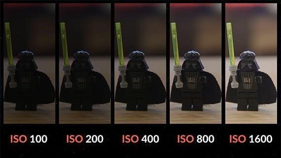 Basic Camera Settings Iso