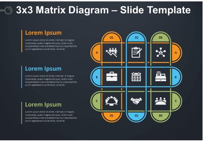matrix diagram template