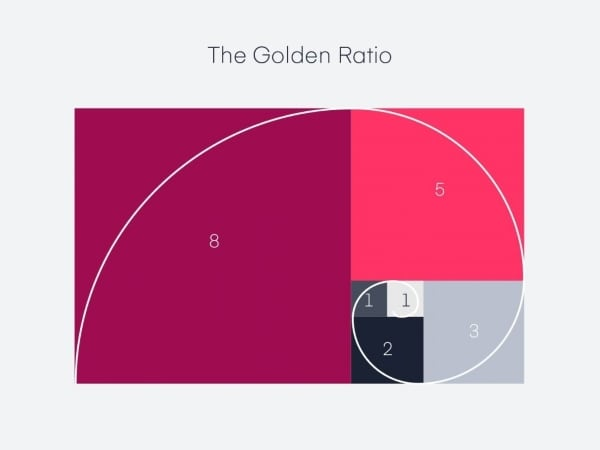 golden ratio and spiral