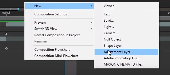 How to Create a Twirl Transition in Adobe After Effects?