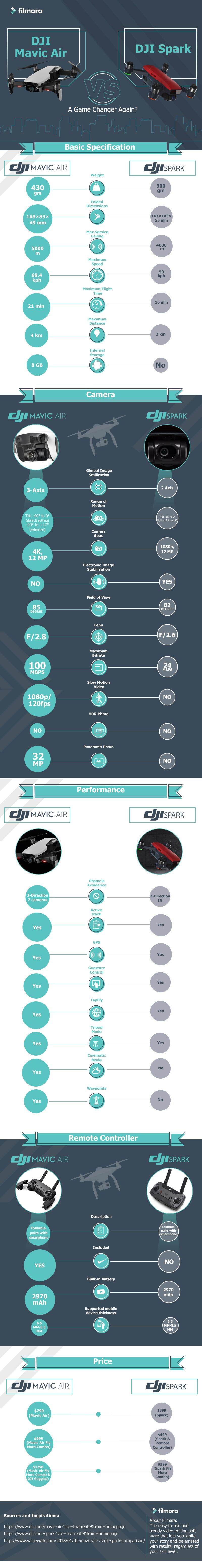 dji-mavic-air-vs-spark