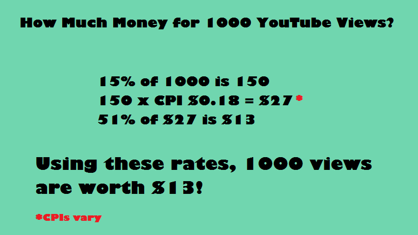 How Much Do YouTuber Makes