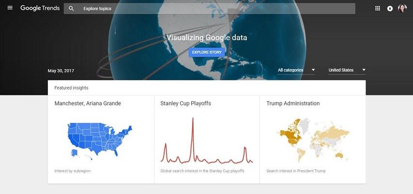 Google Trends YouTube Ideas