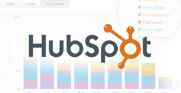 hubspot video marketing blog