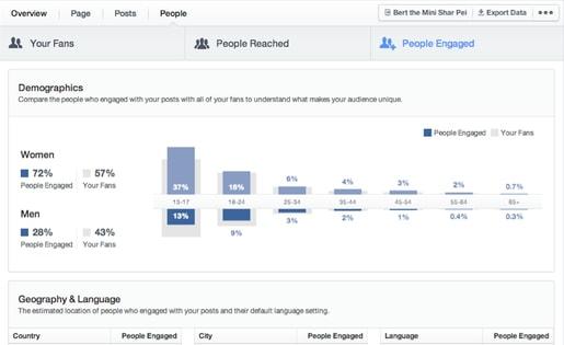 insights people analytics