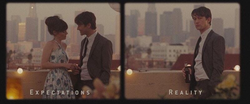 split screen video