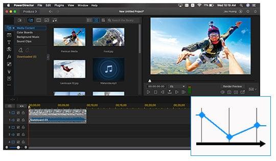 PowerDirector for Mac Features