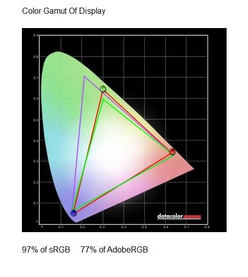 Samsung UE590 4K Color