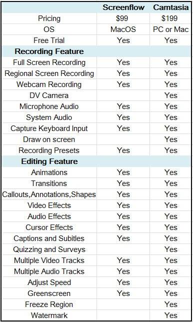 screenflow-vs-camtasia