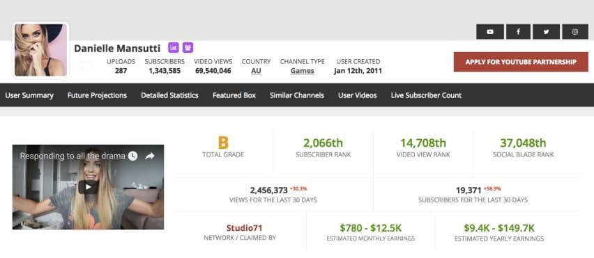 Social Blade for YouTube Analytics