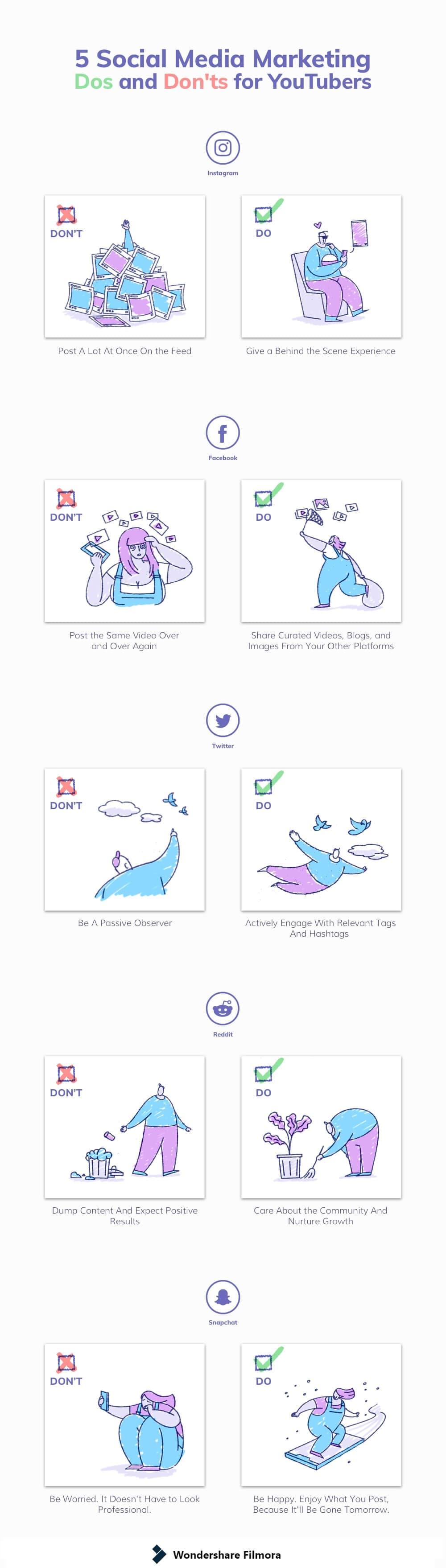 YouTube Social Media Marketing Strategy