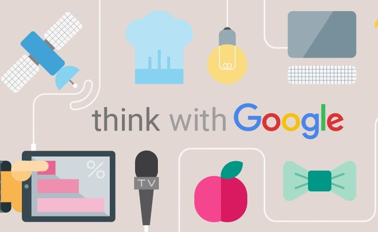 think with googld video marketing blog