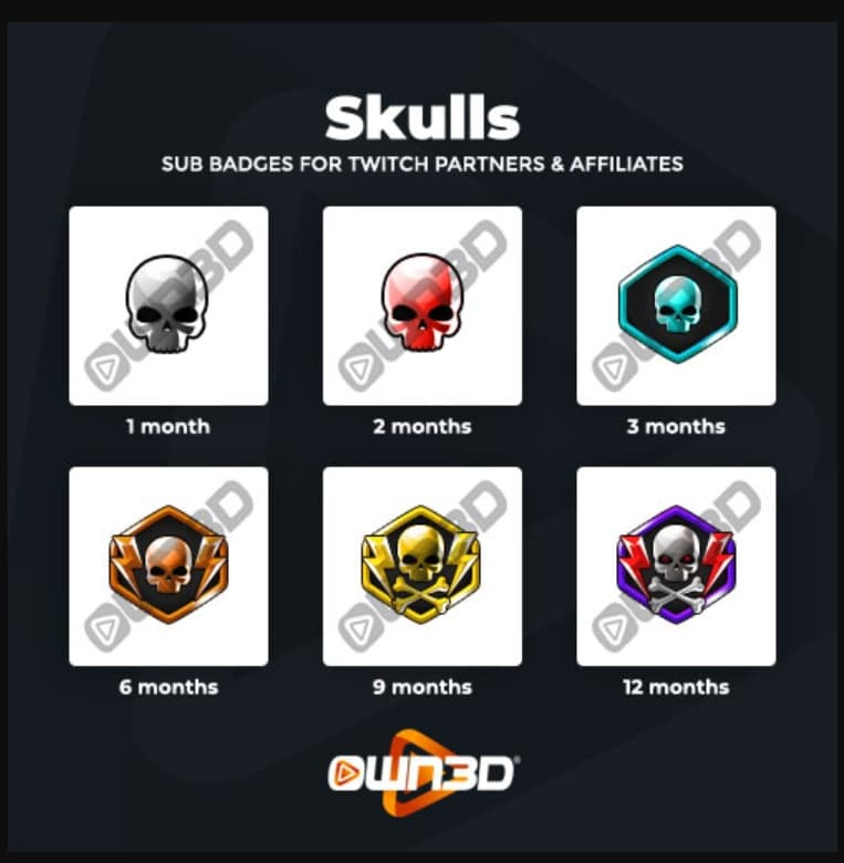 Twitch Sub Badges Skull