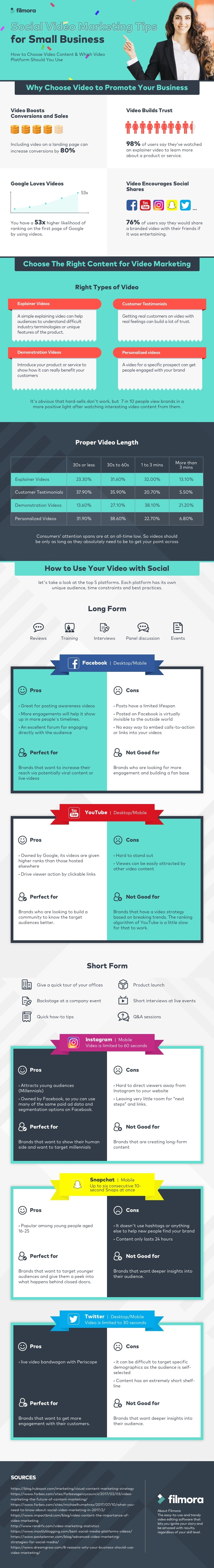 Social Video Marketing Tips for Small Business