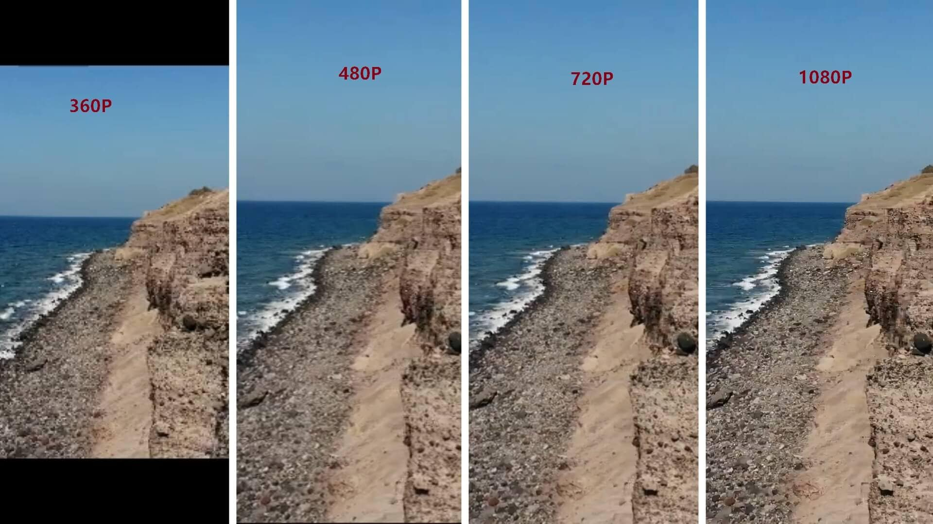 Diferentes ejemplos de resoluciones de video