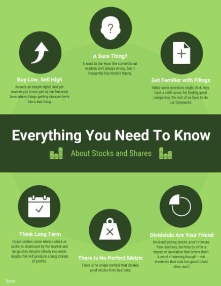 Visual Communication Infographics