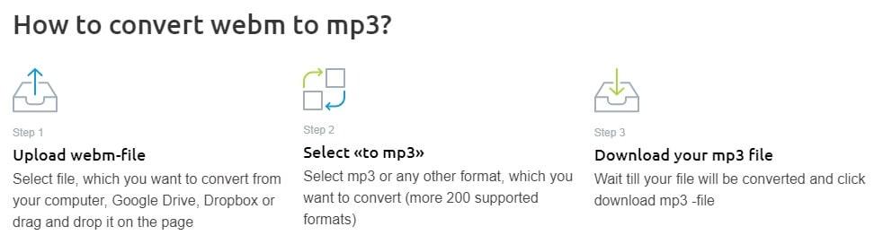 Converta vídeo WebM para MP3 com OnlineConvertFree