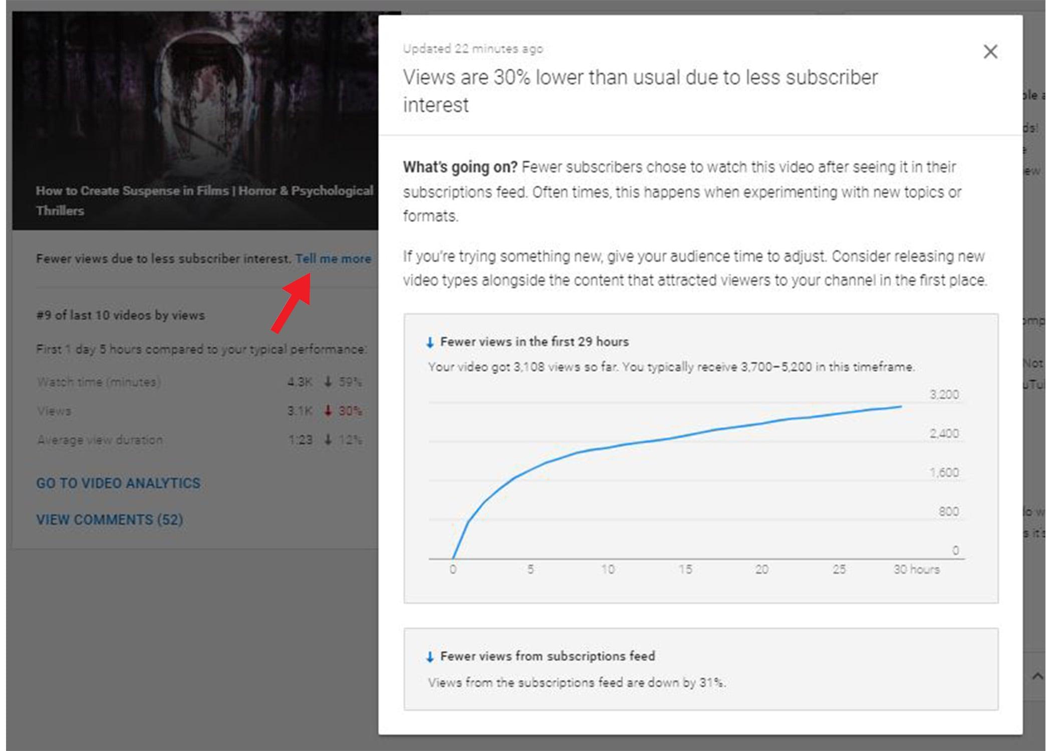 YouTube Studio Video Analysis