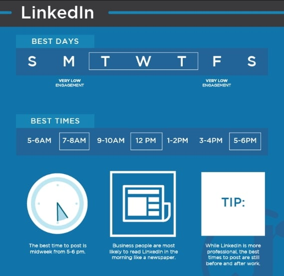 best time to post LinkedIn