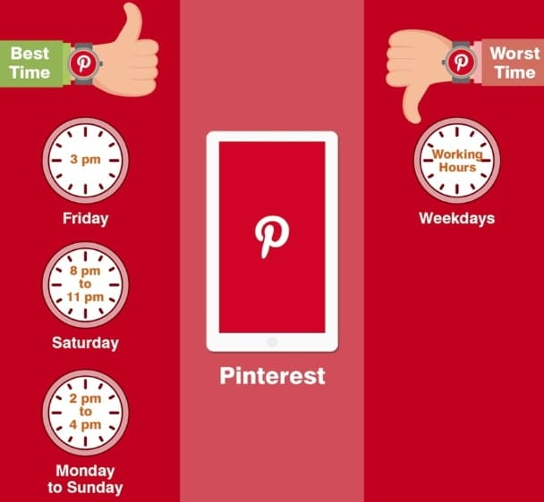 best time to post Pinterest
