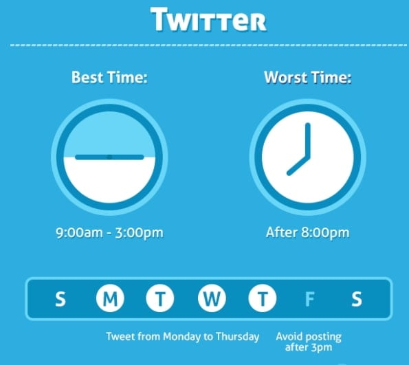 best time to post Twitter