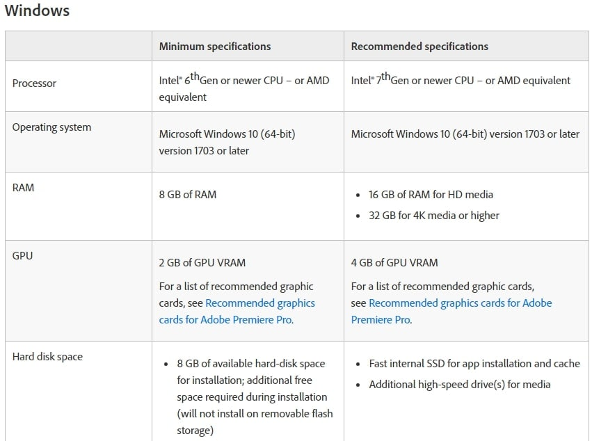 Adobe Premiere System Requirements