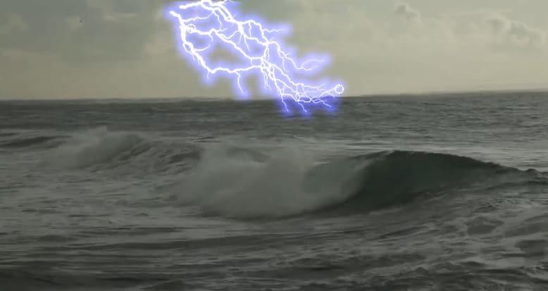 Foudre Électricité