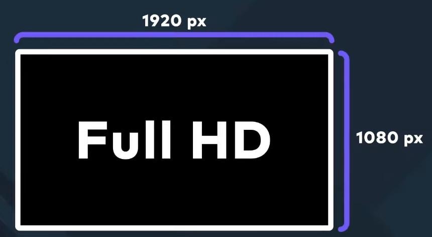 filmorapro resolution