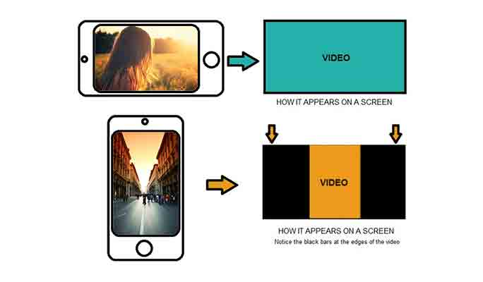 The Best Way To Change Video Orientation