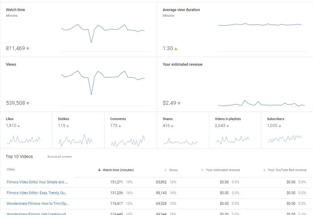 youtube-creator-studio-overview