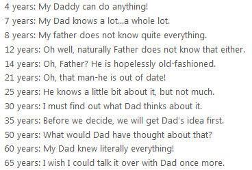 citater til fars dag Fejre fars dag med citater citater til fars dag