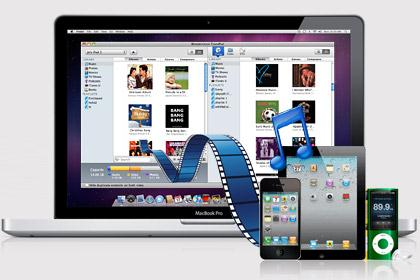 Copy & backup  iOS device contents