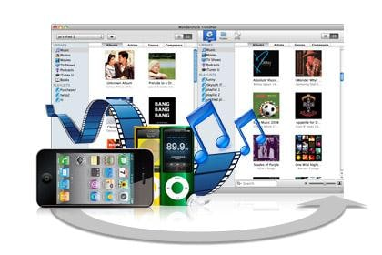 Transfer DVD/video/audio to iPhone/iPod/iPad