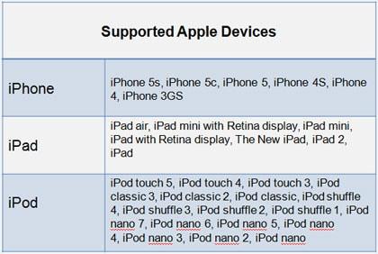 Soporta múltiples iDispositivos y iOS