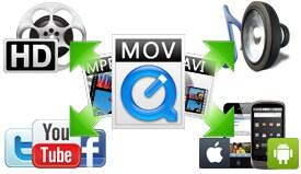 Convert Video & Extract Audio