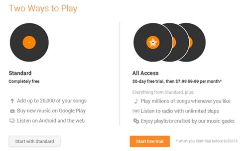 Zdarma mp3 hudba stáhnout on-line bez registrace legálně