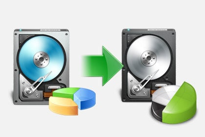 Wipe entire hard drive or partition
