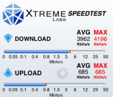 How Do You Test Your Mobile Internet Speed?