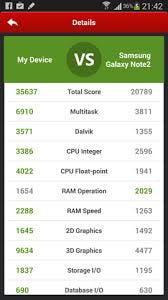Android perfromance results