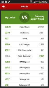 Resultados de rendimiento Android