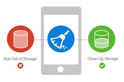 Clean Junk Files & Uninstall Unused Apps
