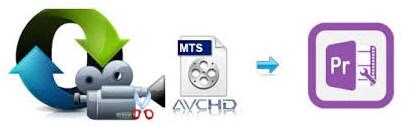 faqs-m2ts-files