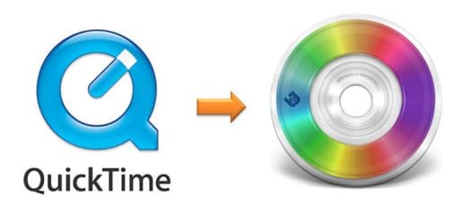 quicktime to cd