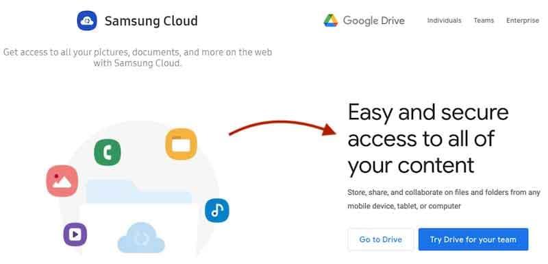 Samsung Cloud to Google Drive