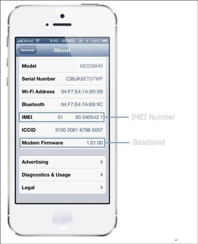 imei number iphone 5 ways for how to find imei on iphone 2564