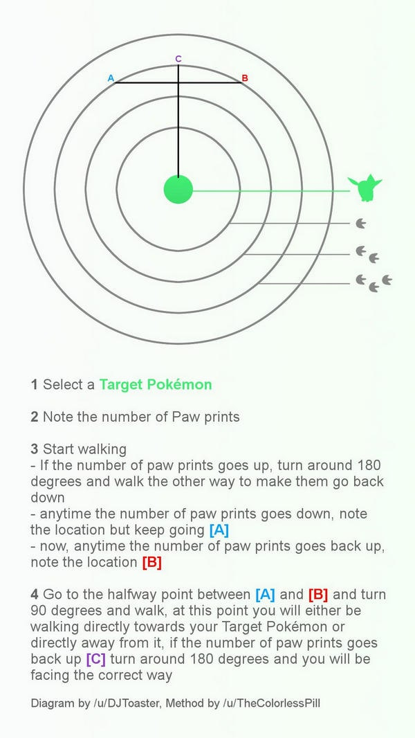 How to Track nearby Pokémon