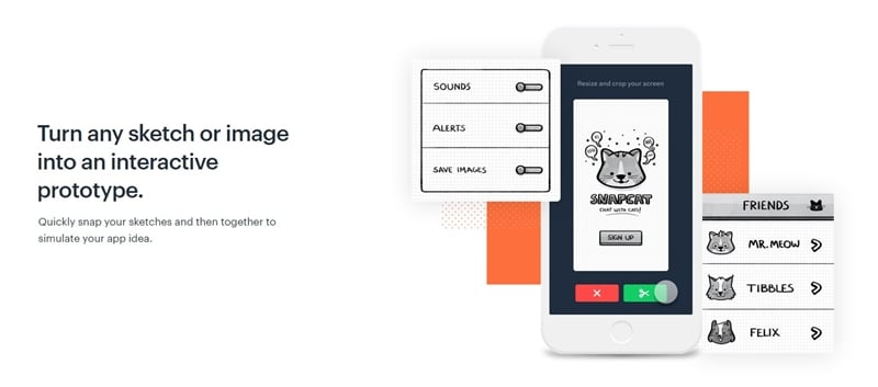 best ipad prototyping app
